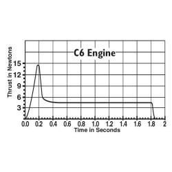 Estes C6-3